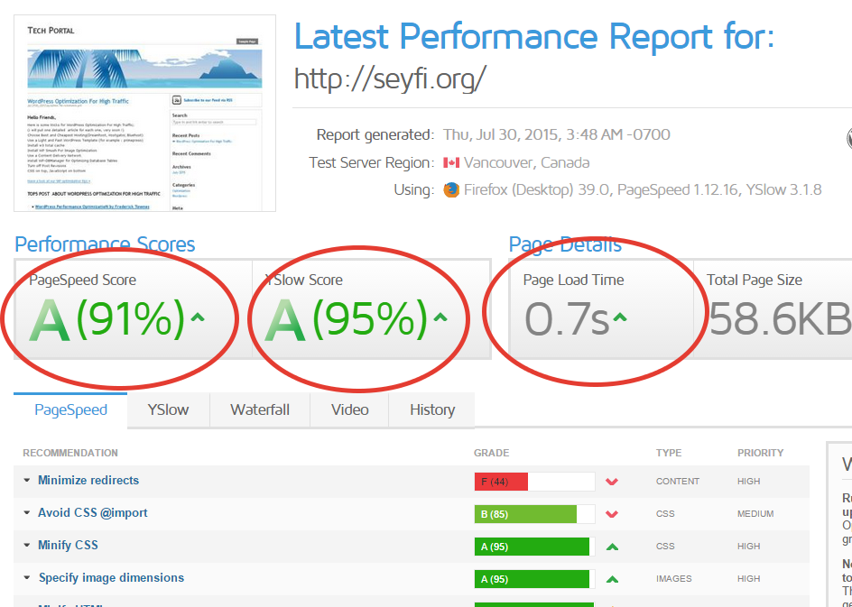 wordpress performance test results